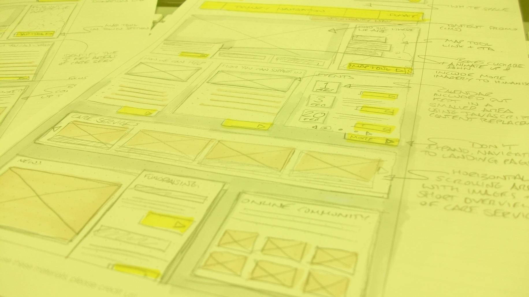 Η παρεξηγημένη έννοια του σχεδιασμού